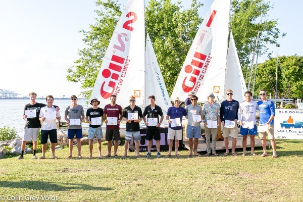 2018 Marlow Ropes College Sailor of the Year, All-Americans and More Announced
